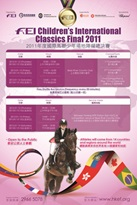 ISHS student Arianna Ladd is featured on a poster for the FEI Children's International Classics Final equestrian event